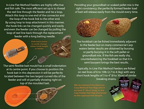 Drennan Small Method Flat Feeder In-Line Feeder Small Futterkorb Pellet Boilie